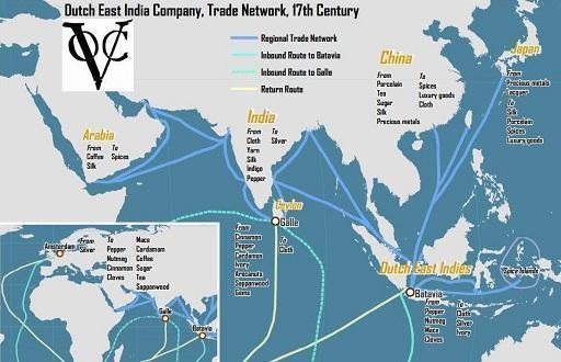 有限公司-東印度公司