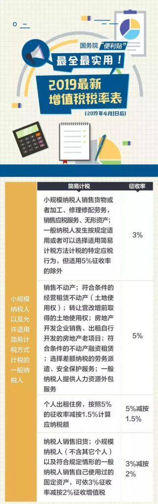 【香港報稅交稅制度】比較不同地方的稅務稅制 5