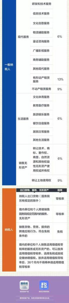【香港報稅交稅制度】比較不同地方的稅務稅制 7