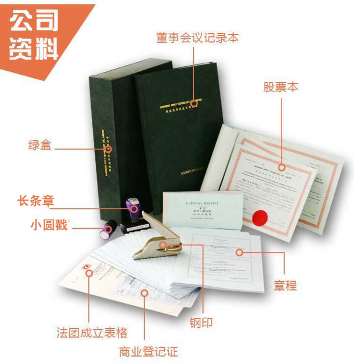 【Setting up a company by yourself】A 100% instruction guide to DIY a company! To teach you step by step setting up a limited company in Hong Kong by yourself 51