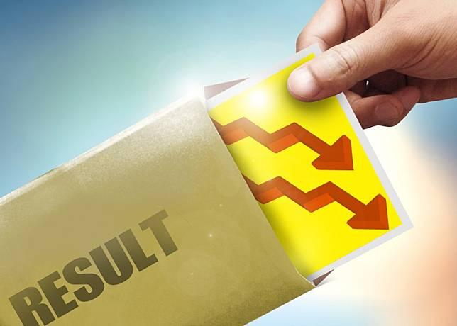 【新手公司初次報稅指南】有限公司首次報稅的3個注意事項 2
